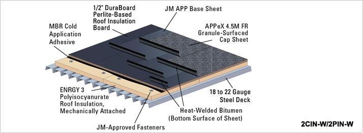 United Roofing Amp Sheet Metal Inc App Modified Bitumen